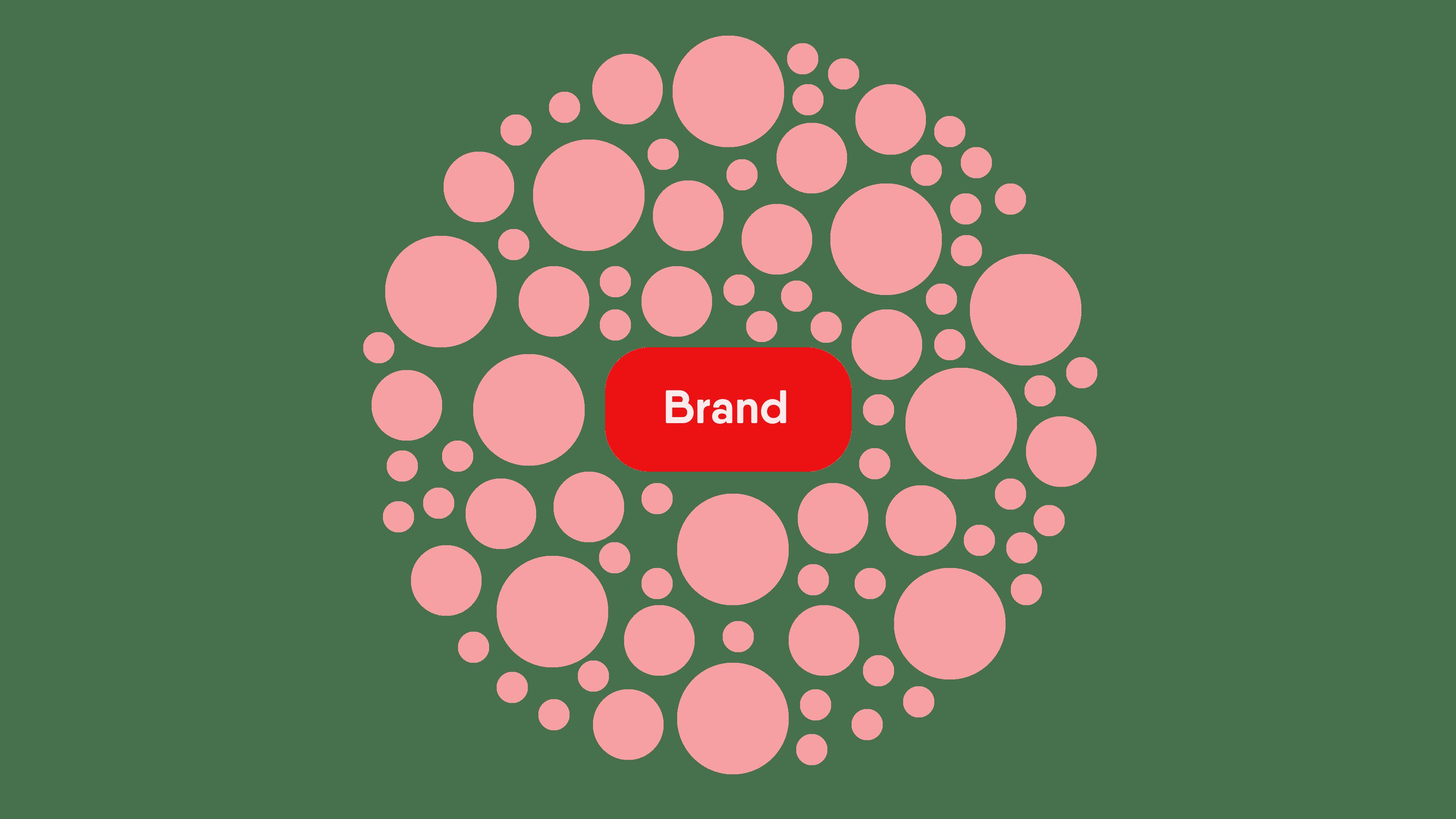 1_ brand community@2x