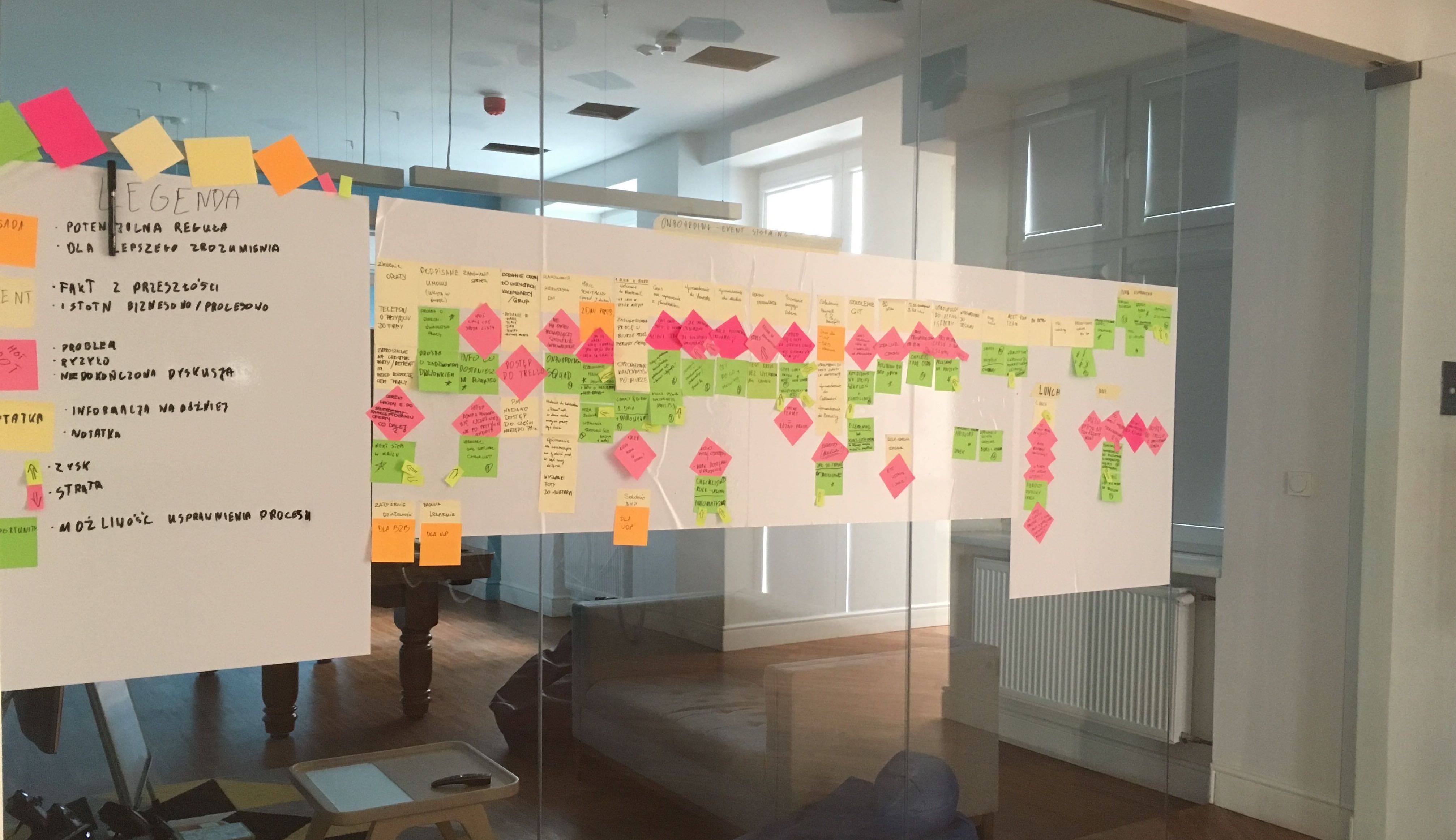The Event Storming in HR onboarding process at Monterail