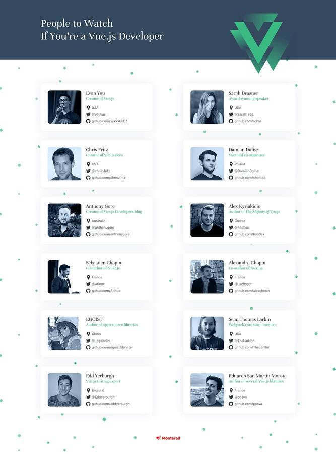 Infographic: People to watch if you're Vue.js developer