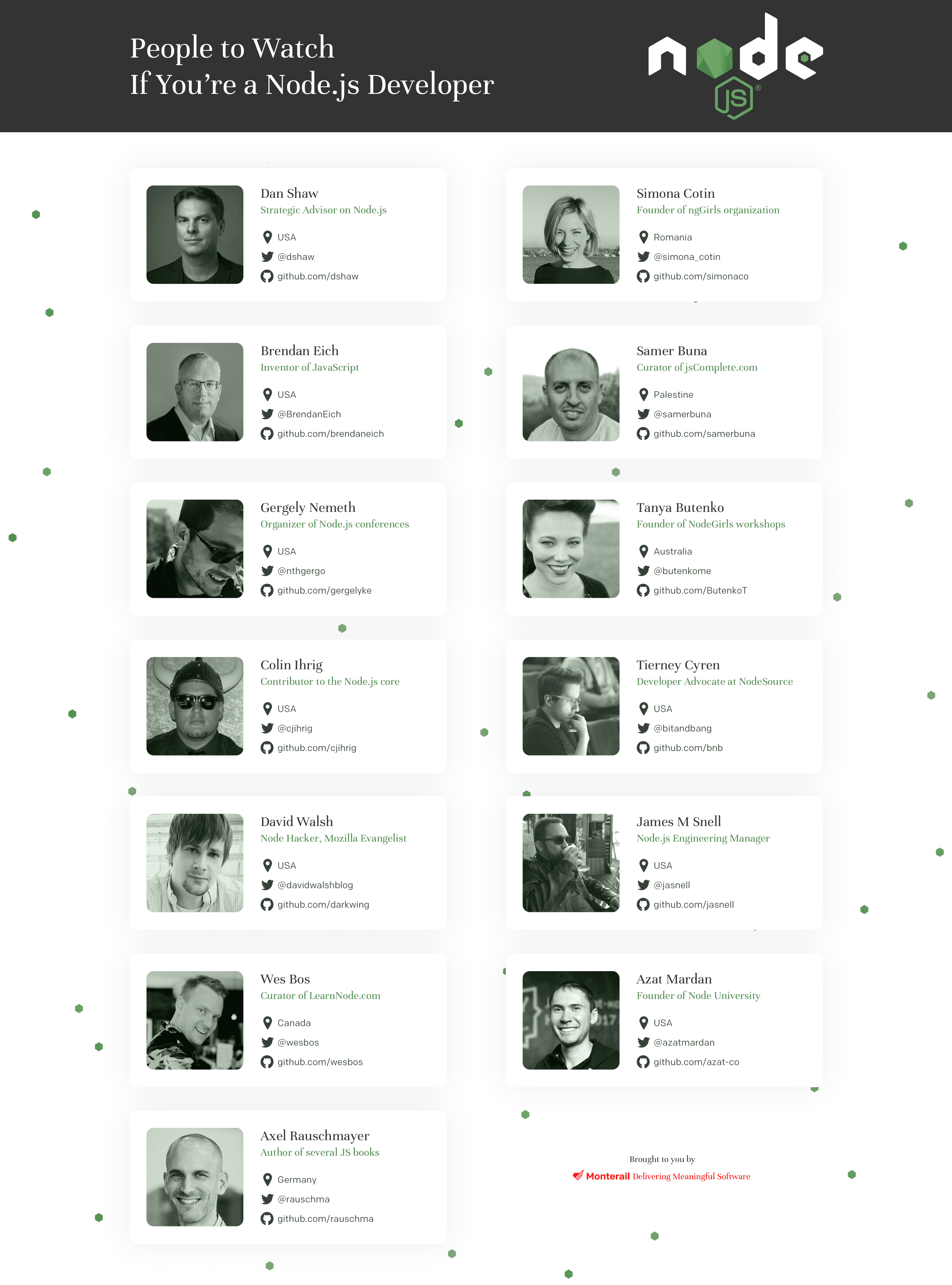 People To Watch If You're a Node.js Developer