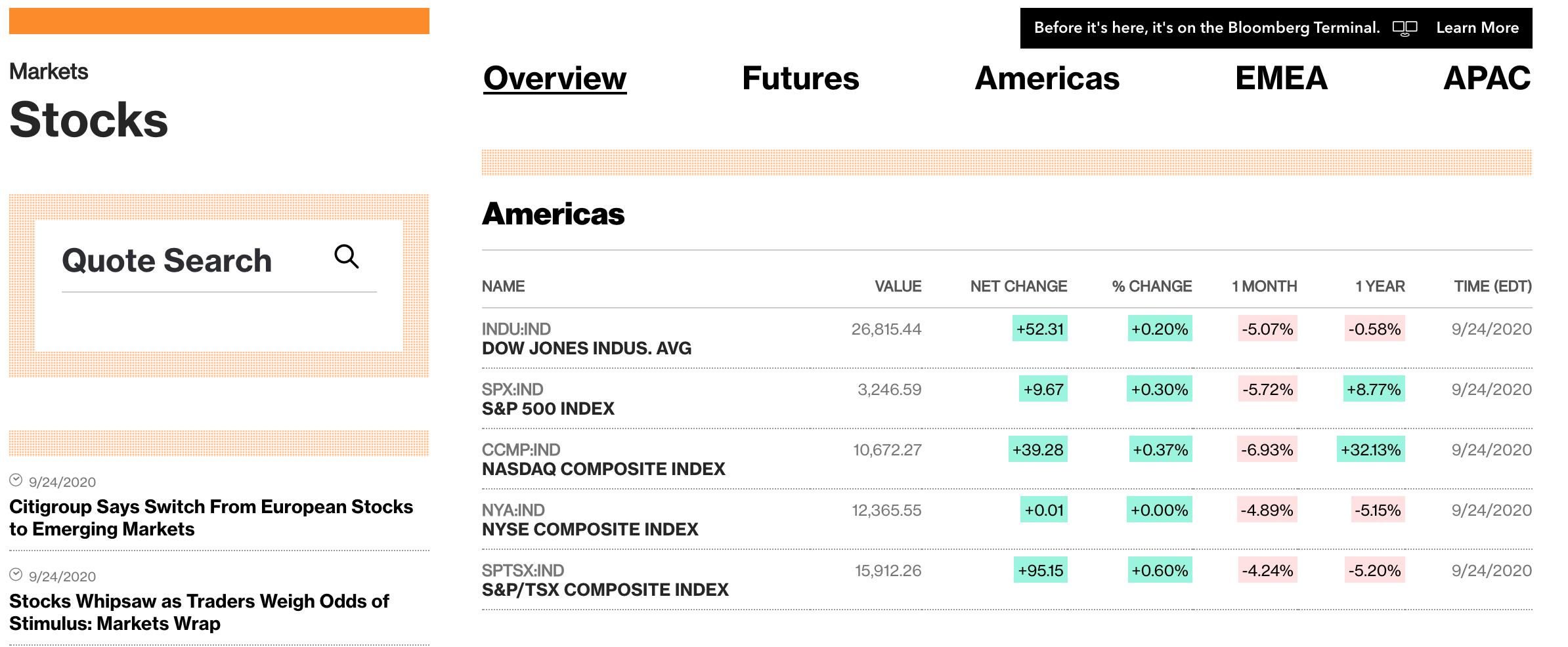 Bloomber Stocks dashboard