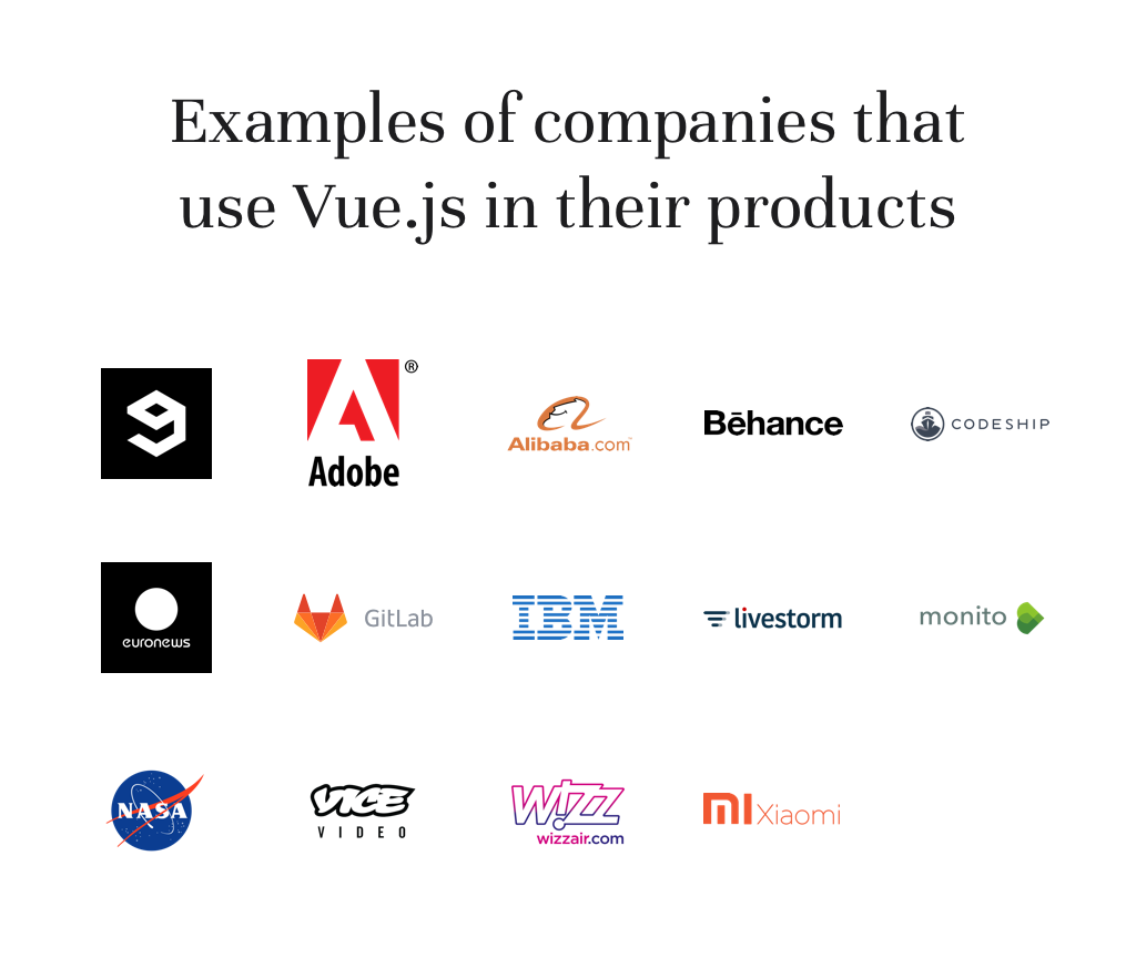 Companies using Vue.js