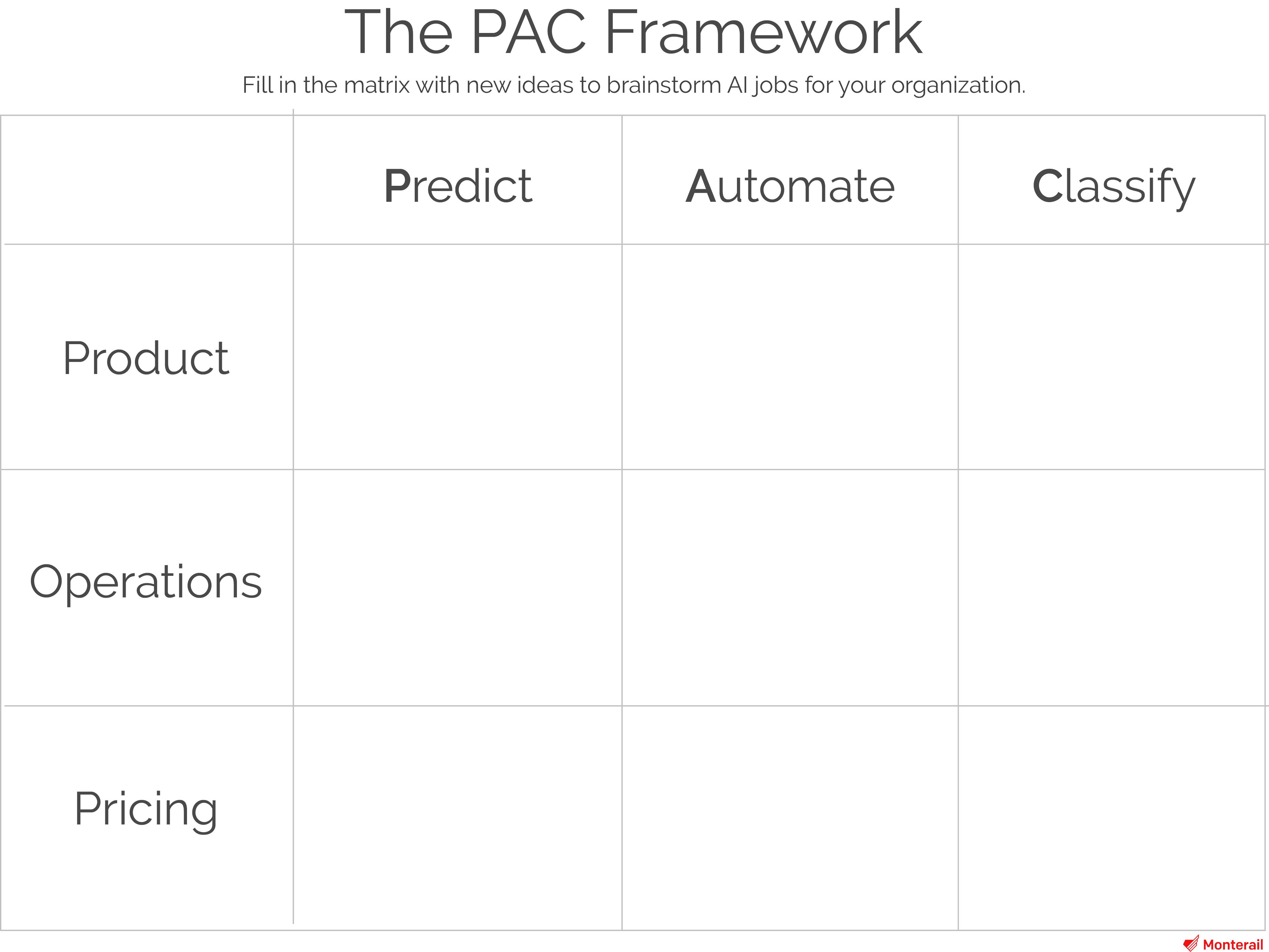 PAC framework-1.png