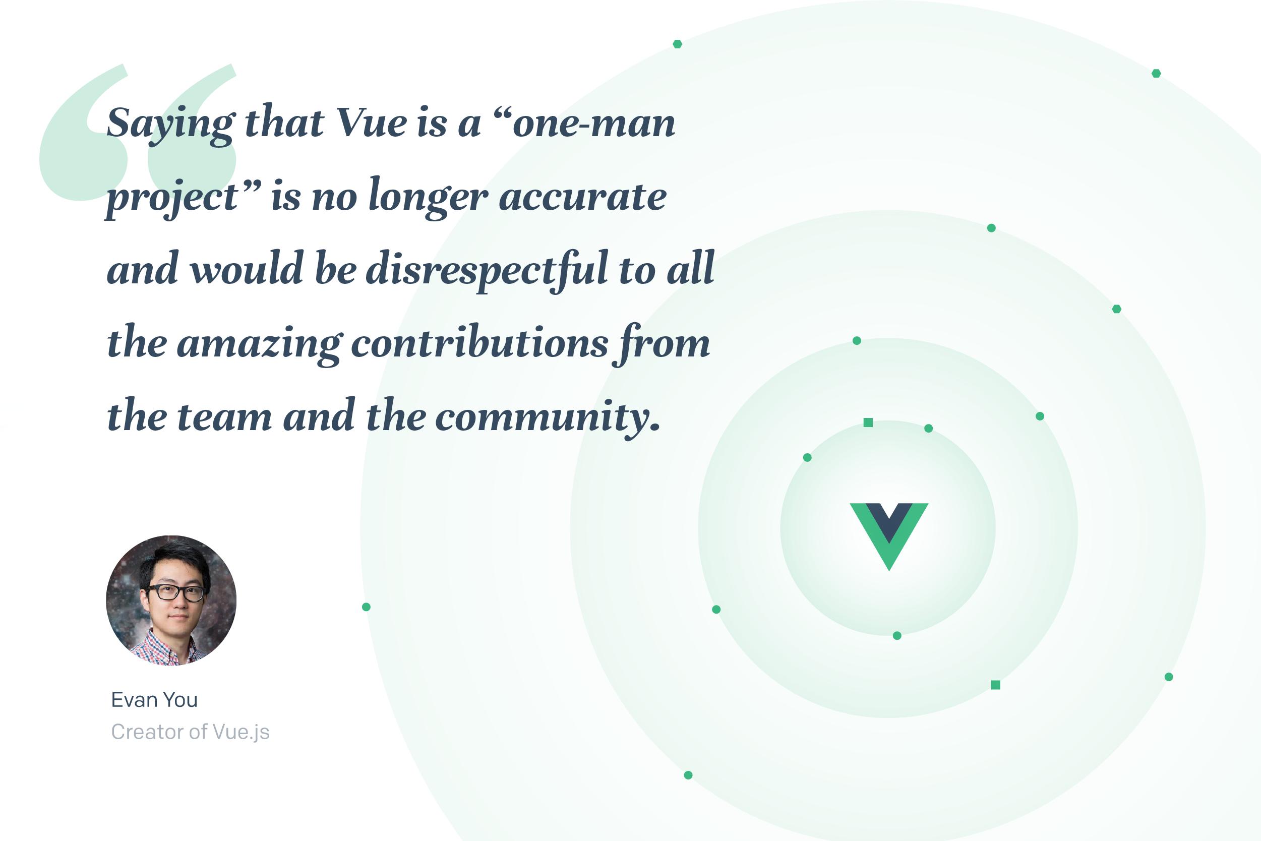 Evan You quote on Vue.js
