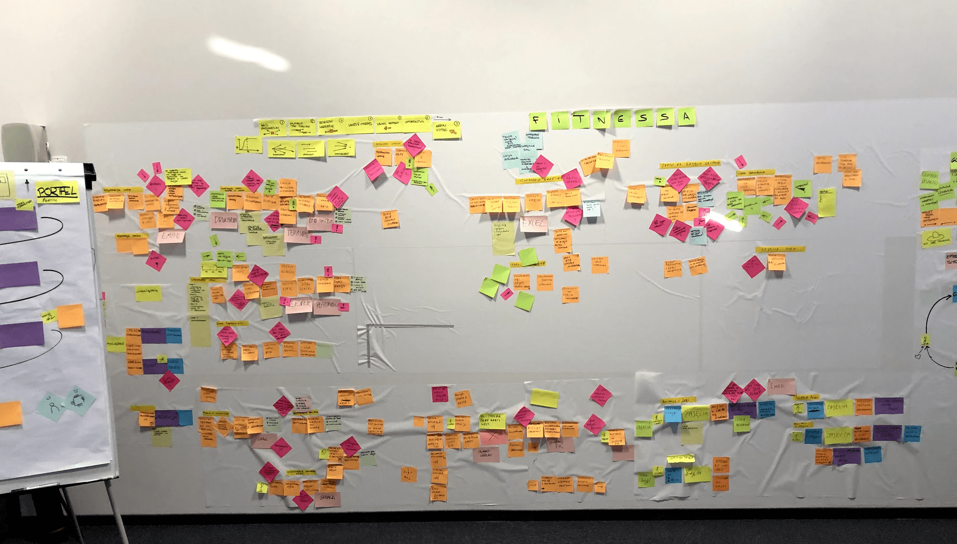 Event Storming during workshops with Mariusz Gil
