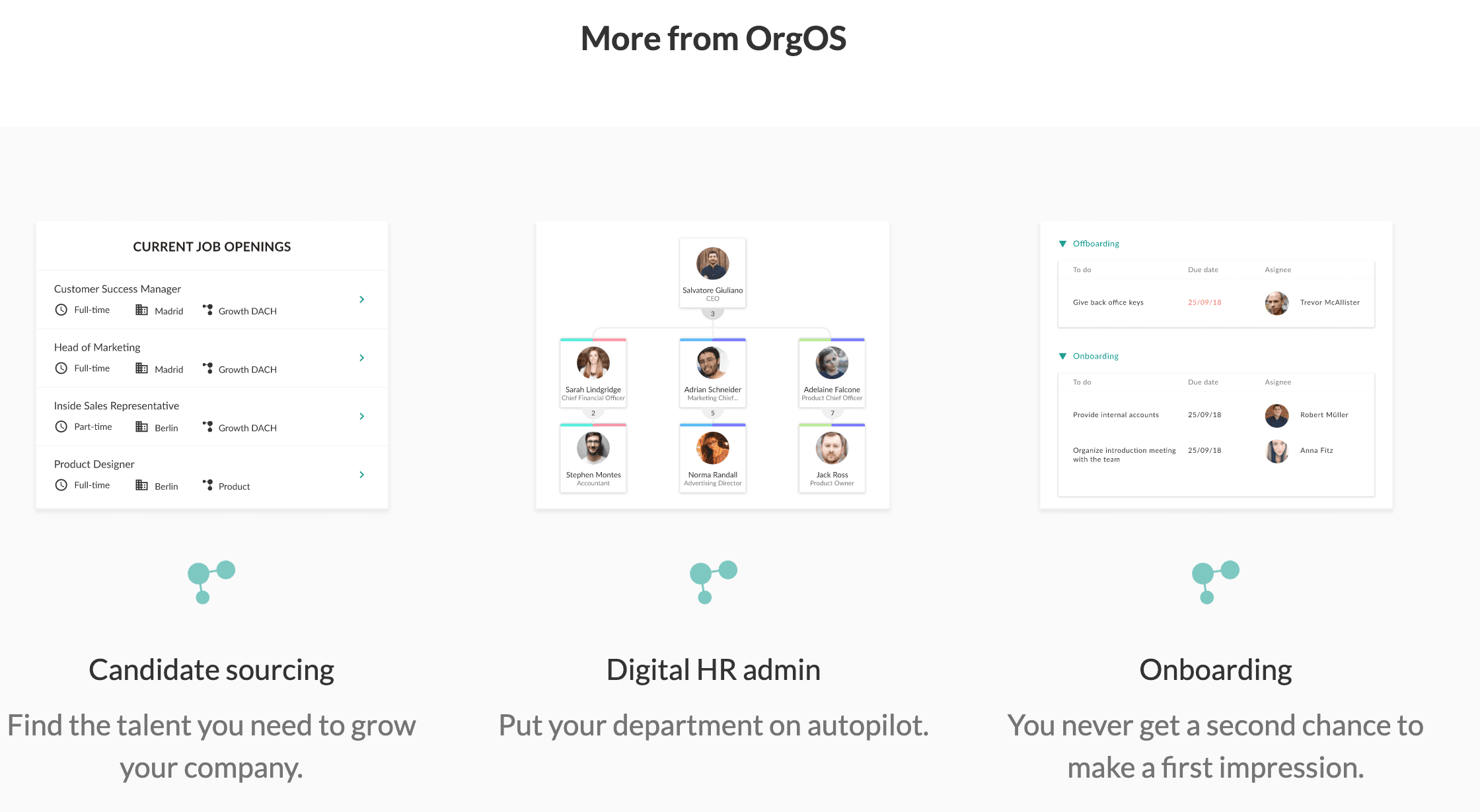 OrgOS HR Technology Tool