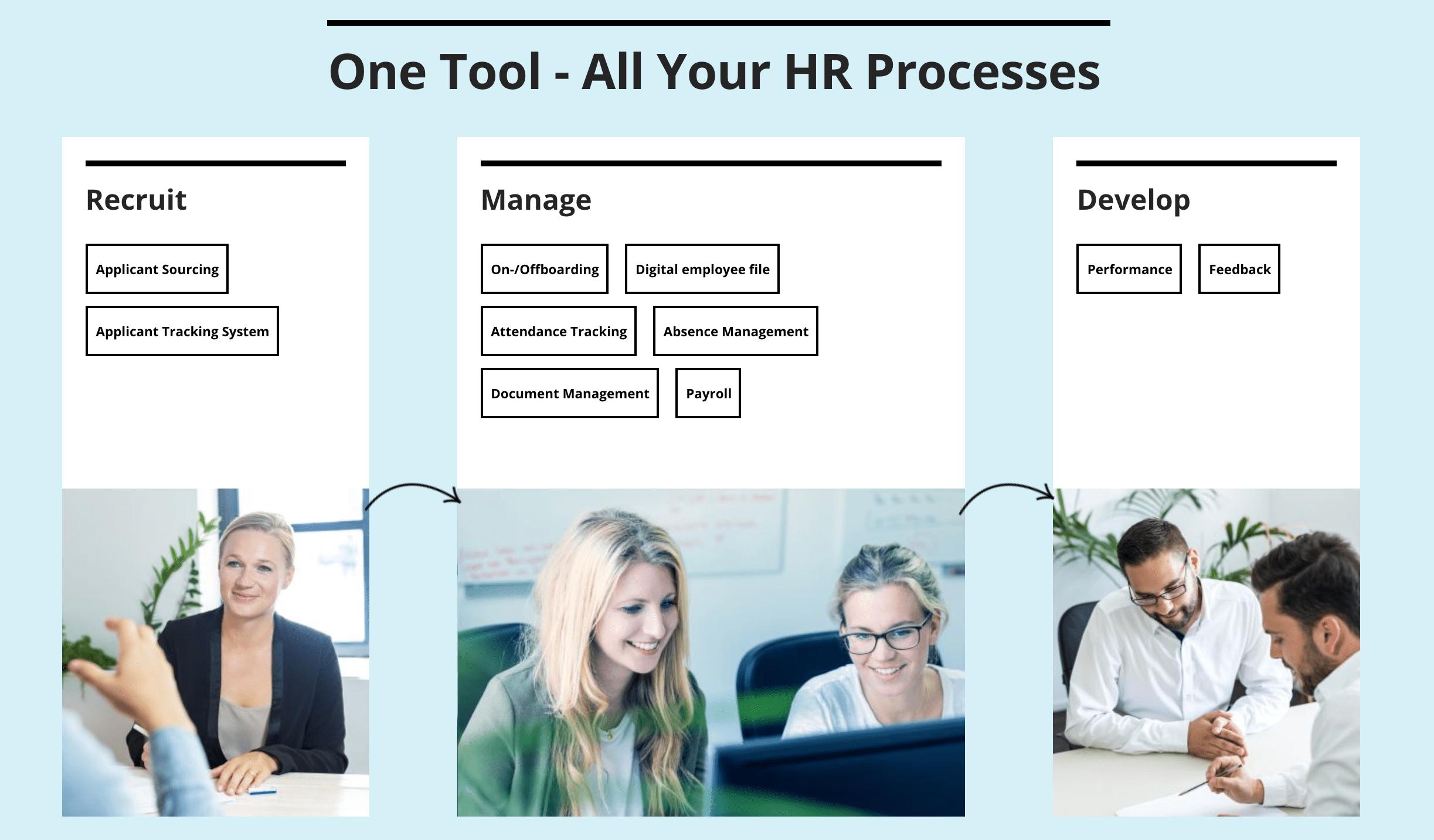 Personio HR Tech Tool