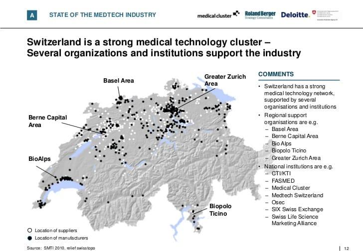 Swiss MedTech Valley — Monterail