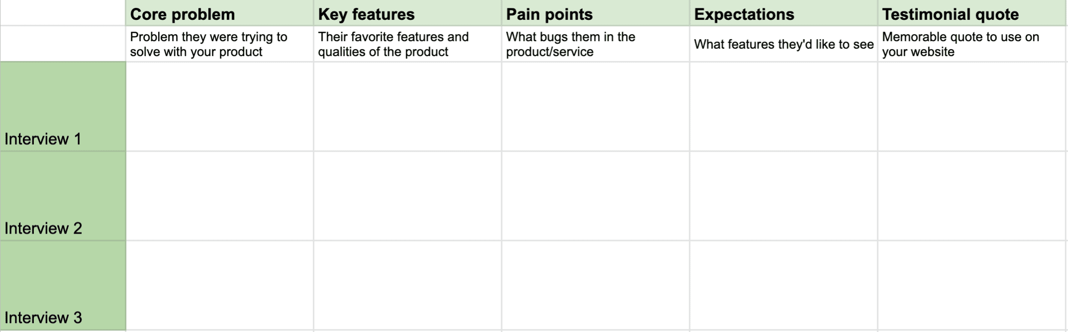 Customers surveys template to find product/market fit