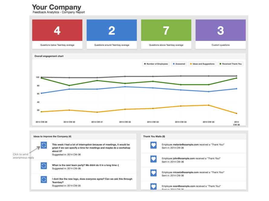 Teambay web dashboard