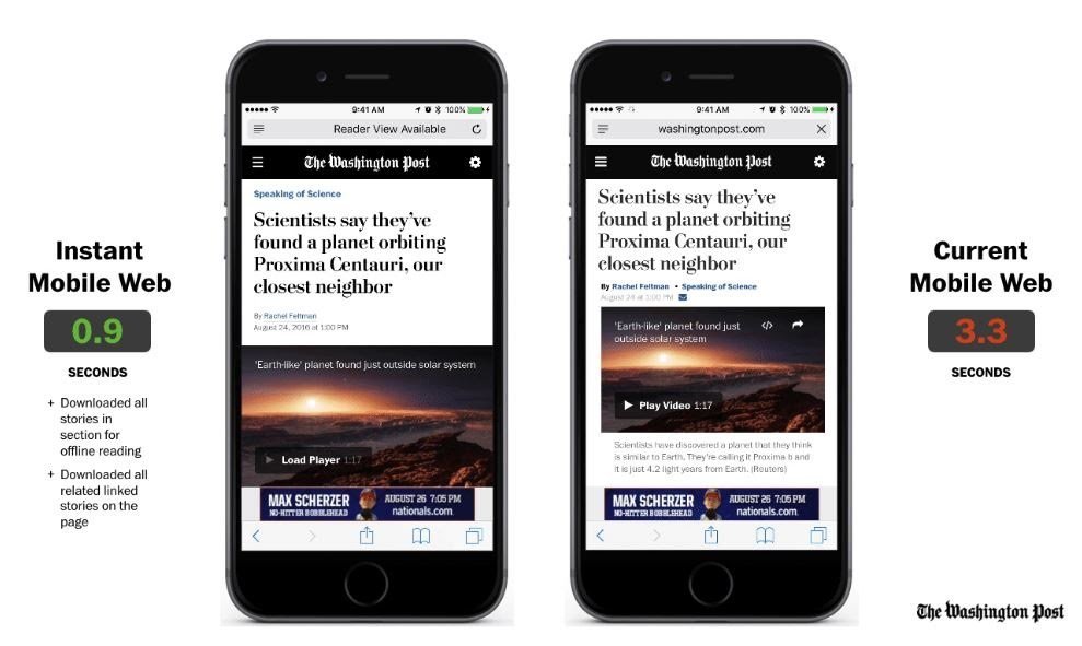 Washington Post mobile app