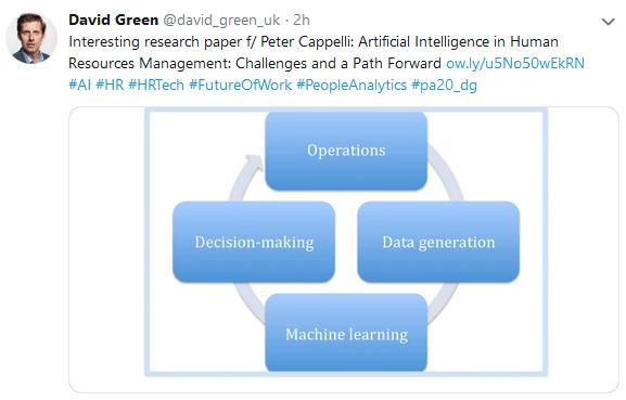 David Green's tweet