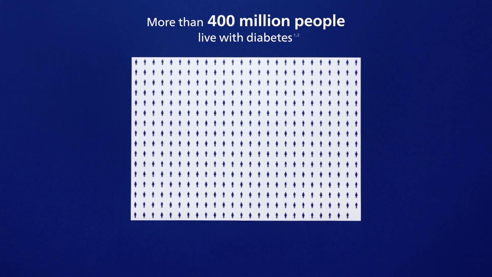 Diabetes worldwide by Ferdio data visualization