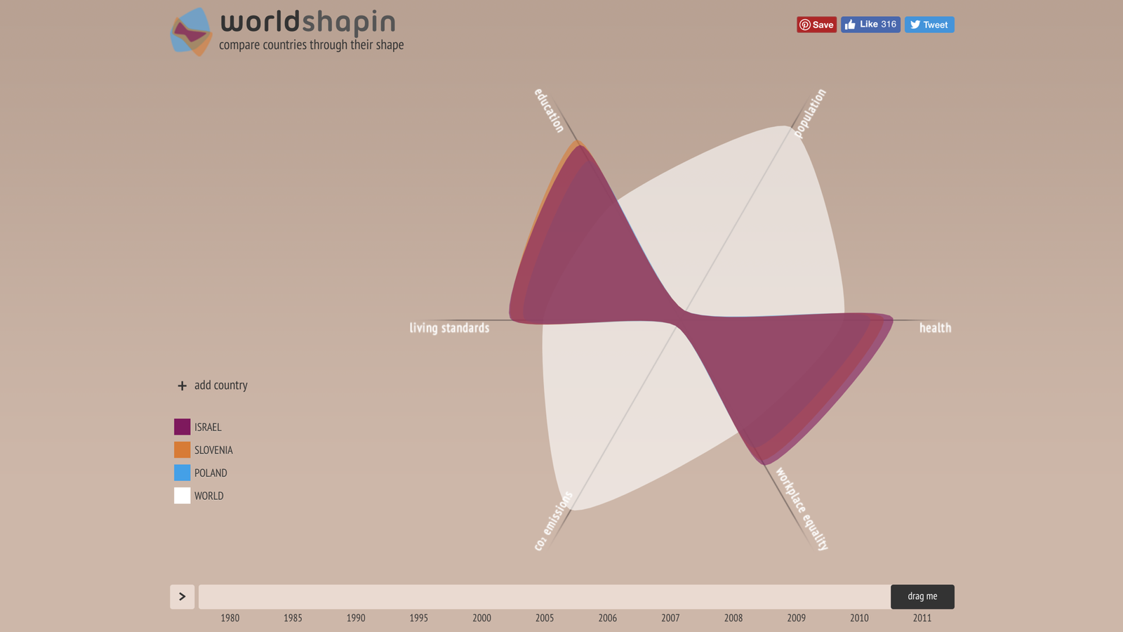 Worldshapin - Countries in shapes