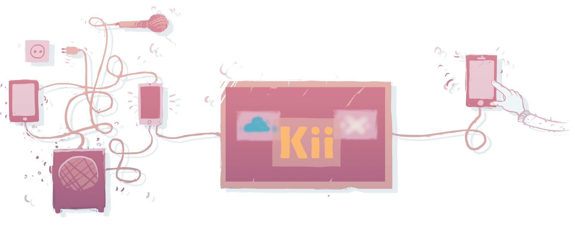 iot-kii-1
