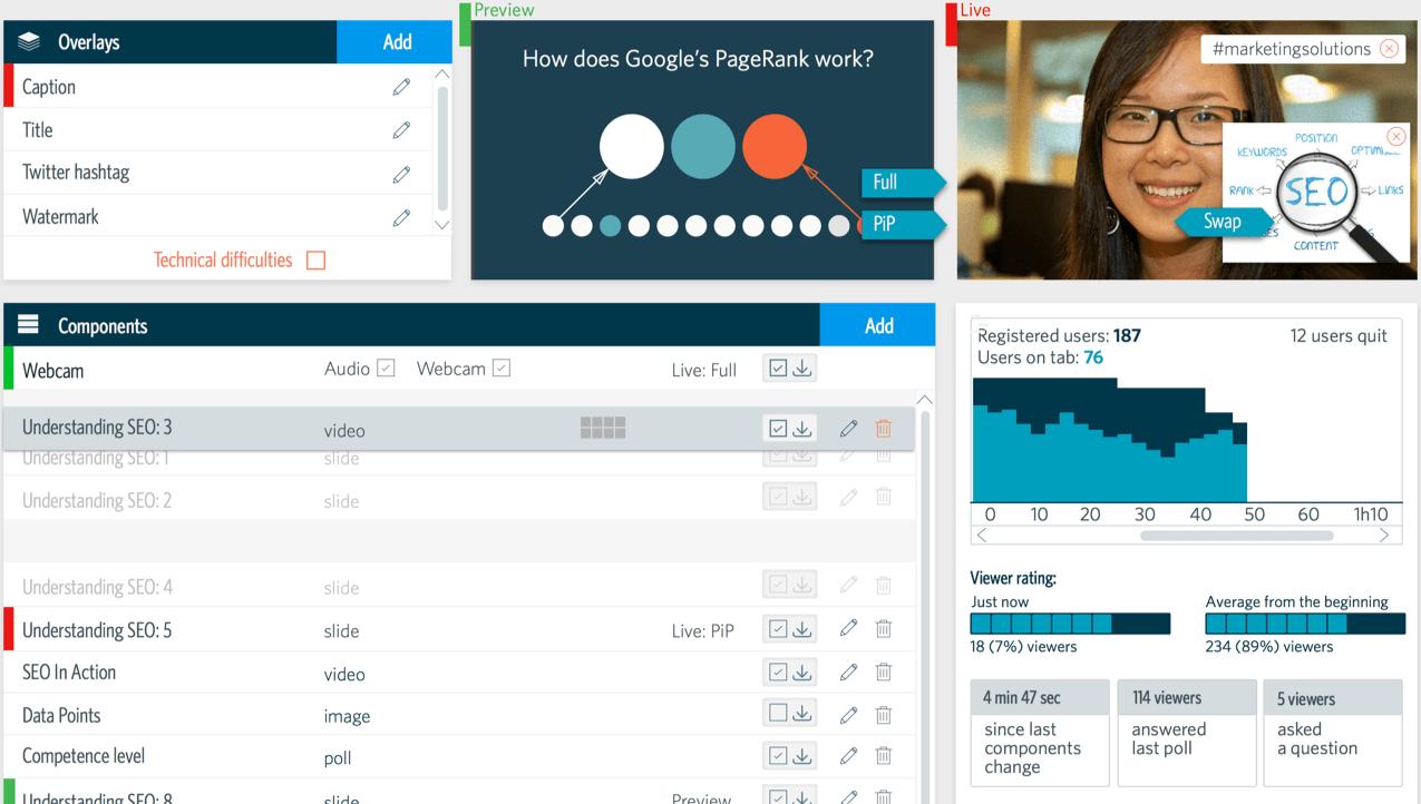 Kastio interface