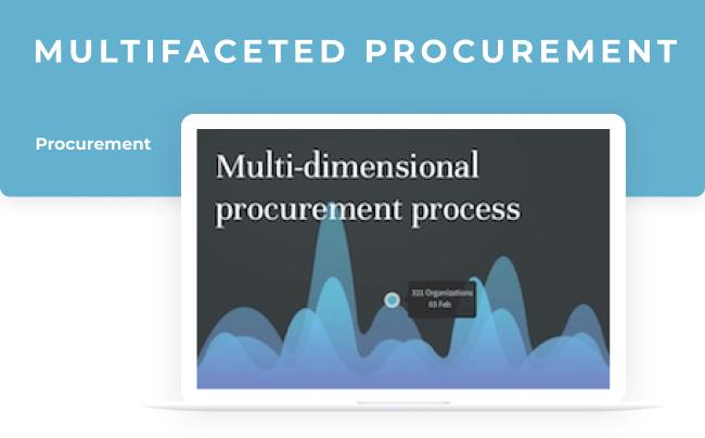 Procurement multifaceted